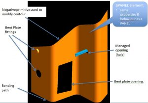 Aveva PDMS 12.1.SP4 Structural Bent plate detail